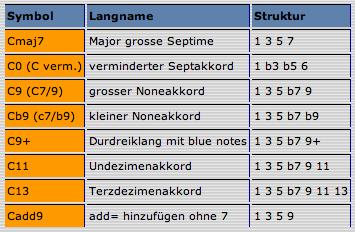 Bildschirmfoto 2013-06-18 um 15.18.58
