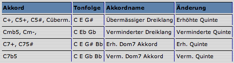 Bildschirmfoto 2013-06-18 um 15.20.36