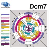 das Tool für Dom7