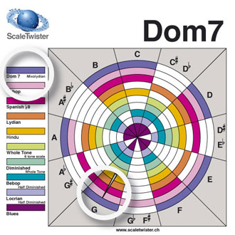 Intro_Dom_7_mix